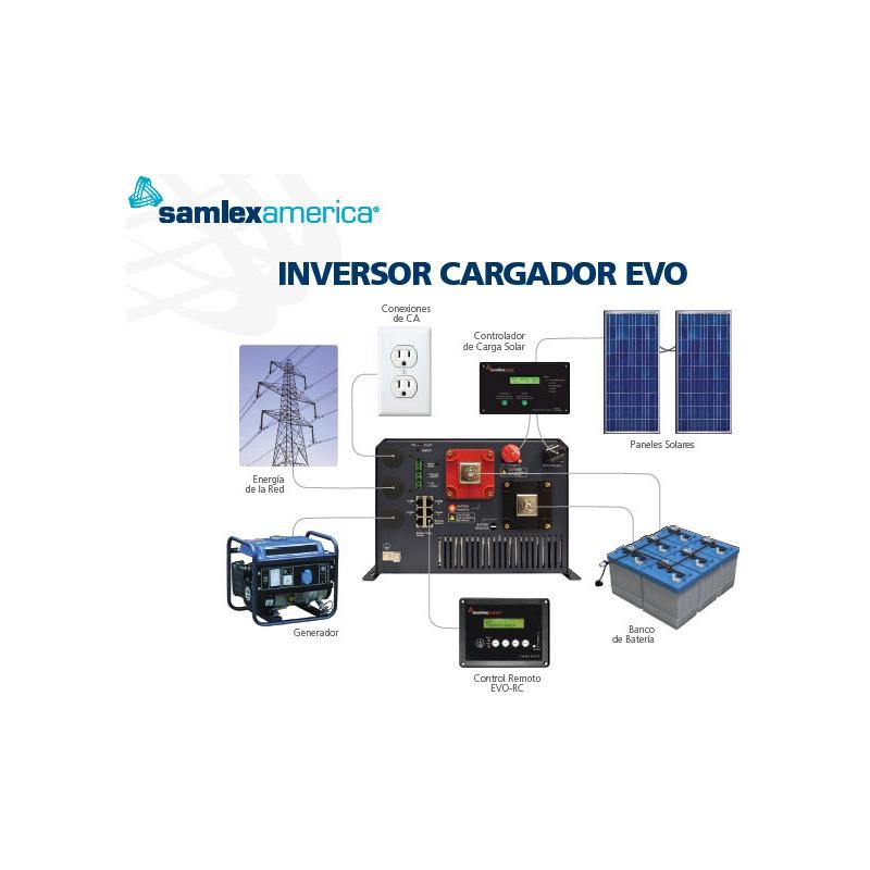 Inversor y Cargador de Onda Pura de 12 VCD a 120 VCA   EVO3012