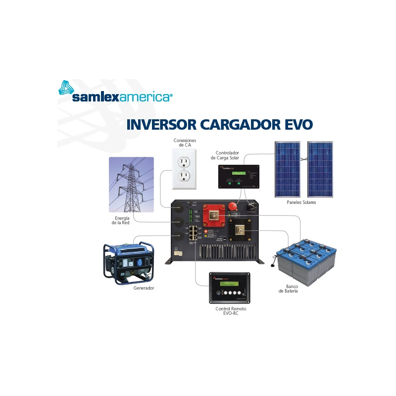 Inversor y Cargador de Onda Pura de 12 VCD a 120 VCA  EVO2212