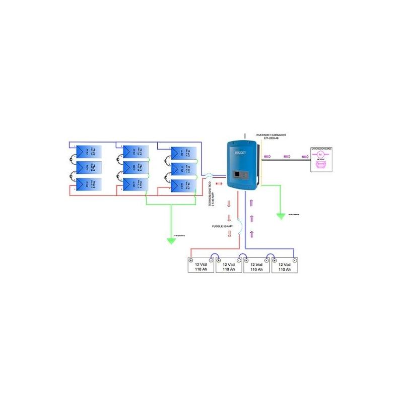 Cargador Inversor para sistemas tipo isla de 48VCD/120VCA de 2000W onda sinusoidal pura EPI-2000-48   EPI-2000-48