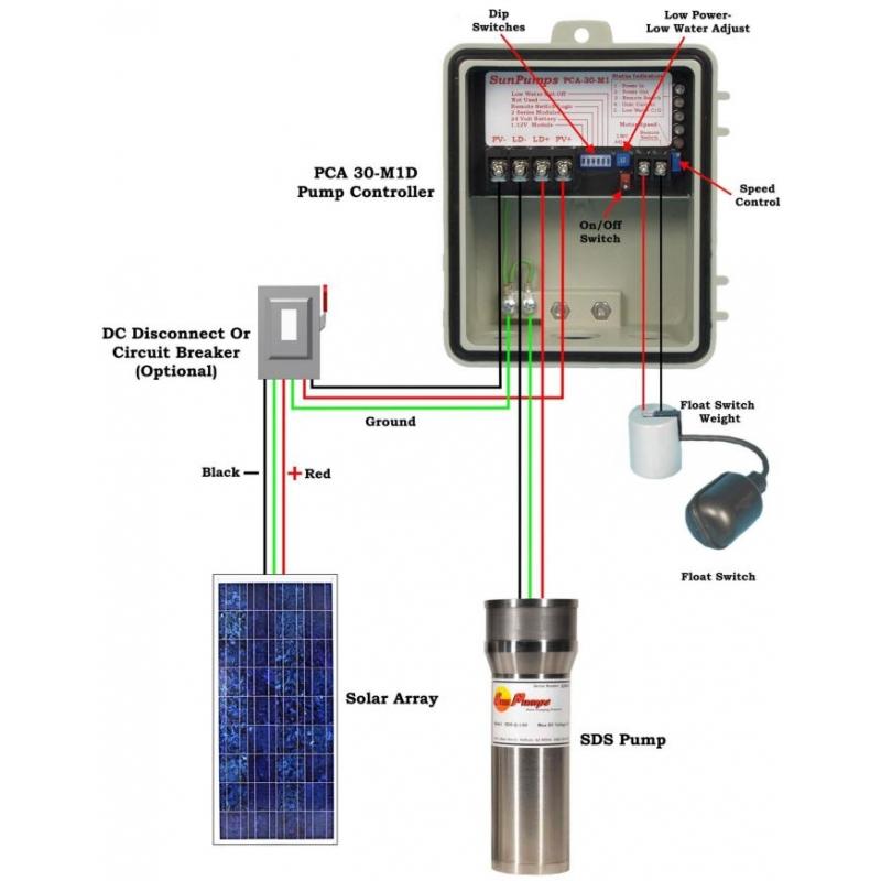 Bomba Solar Sumergible para agua, carga dinámica hasta 70m,descarga de 1/2 pulgada, 7.6 Lpm máximo